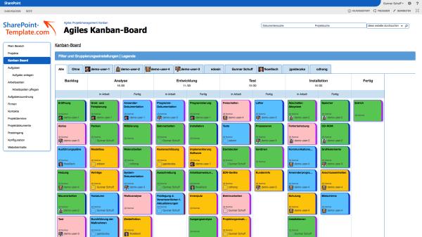 Teamansicht Aufgaben Projektmanagement