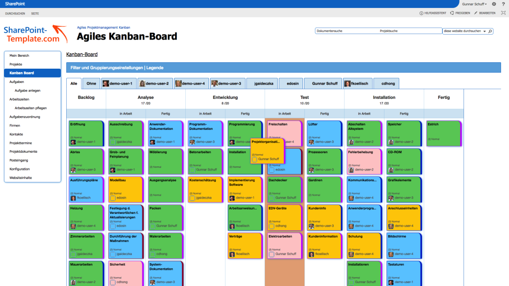 Übersicht Kanban Board Projektmanagement