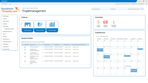 Startübersicht Projektmanagement in SharePoint